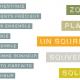 Etiquettes Dymo français - zoom