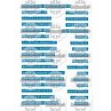 Etiquettes Dymo bleues français/anglais - minipack