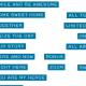Etiquettes Dymo bleues anglais - minipack - zoom